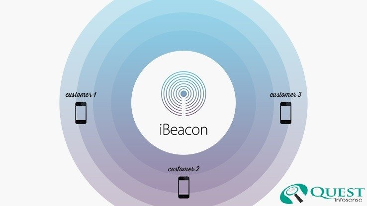 Some reason to iBeacon Technology boosting the local Marketing strategies