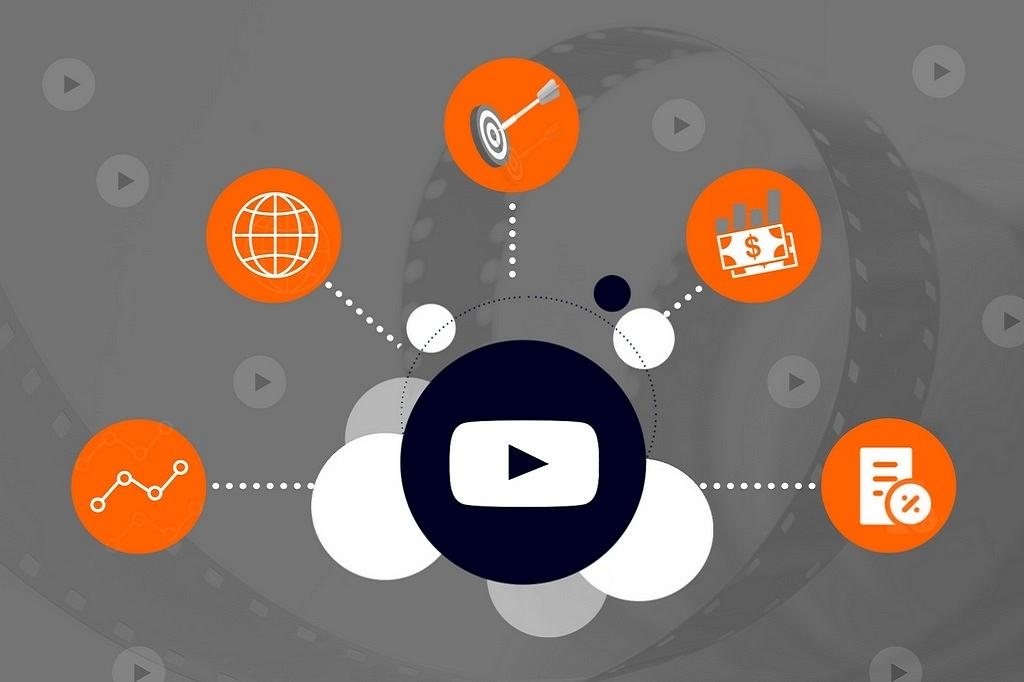 Why should use Video Marketing? 3 Types of Promotional Videos