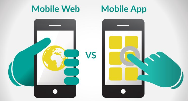 Quest infosense have some reason why you need a mobile app even if you have a mobile website